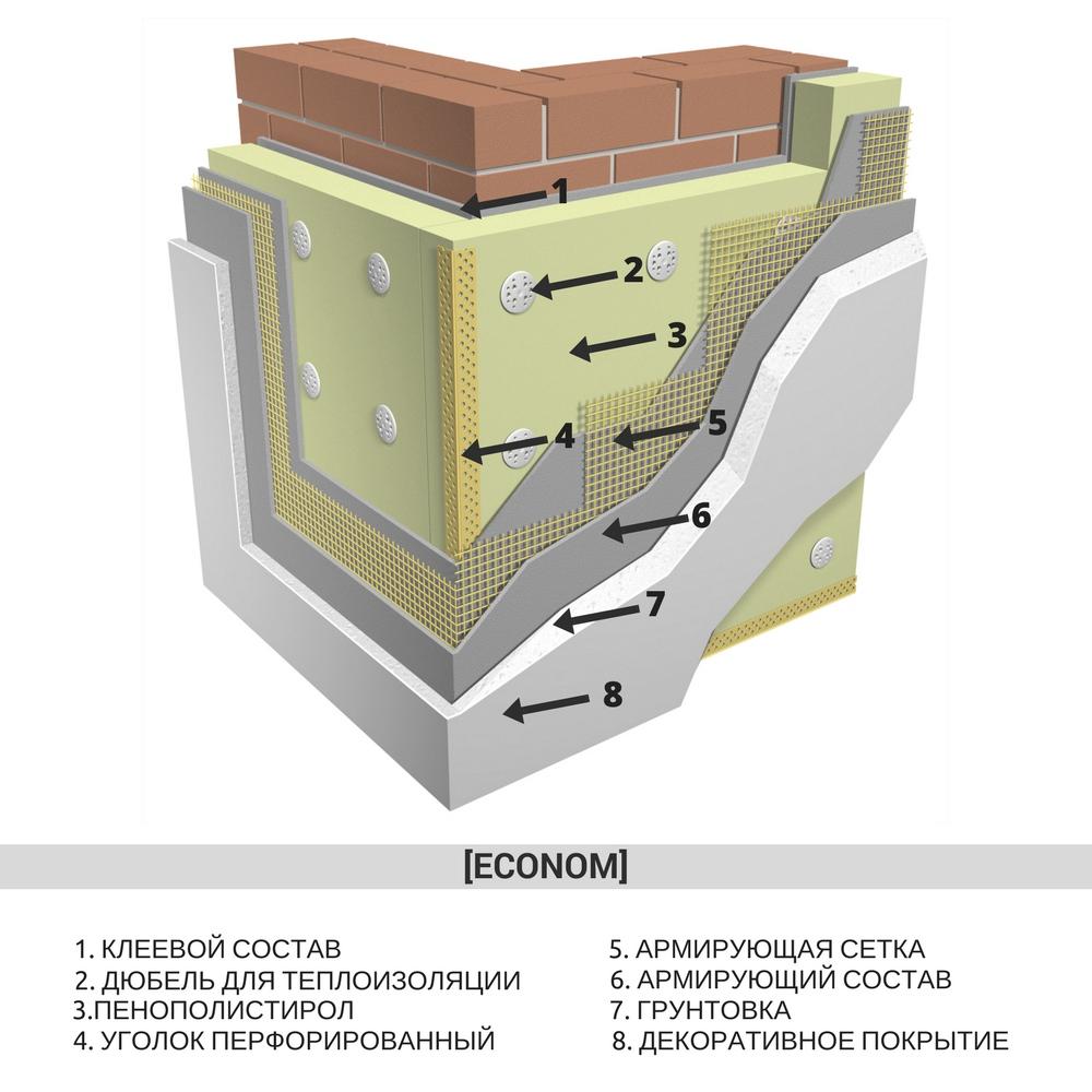 утепление фасадов - комплекс услуг ECONOM