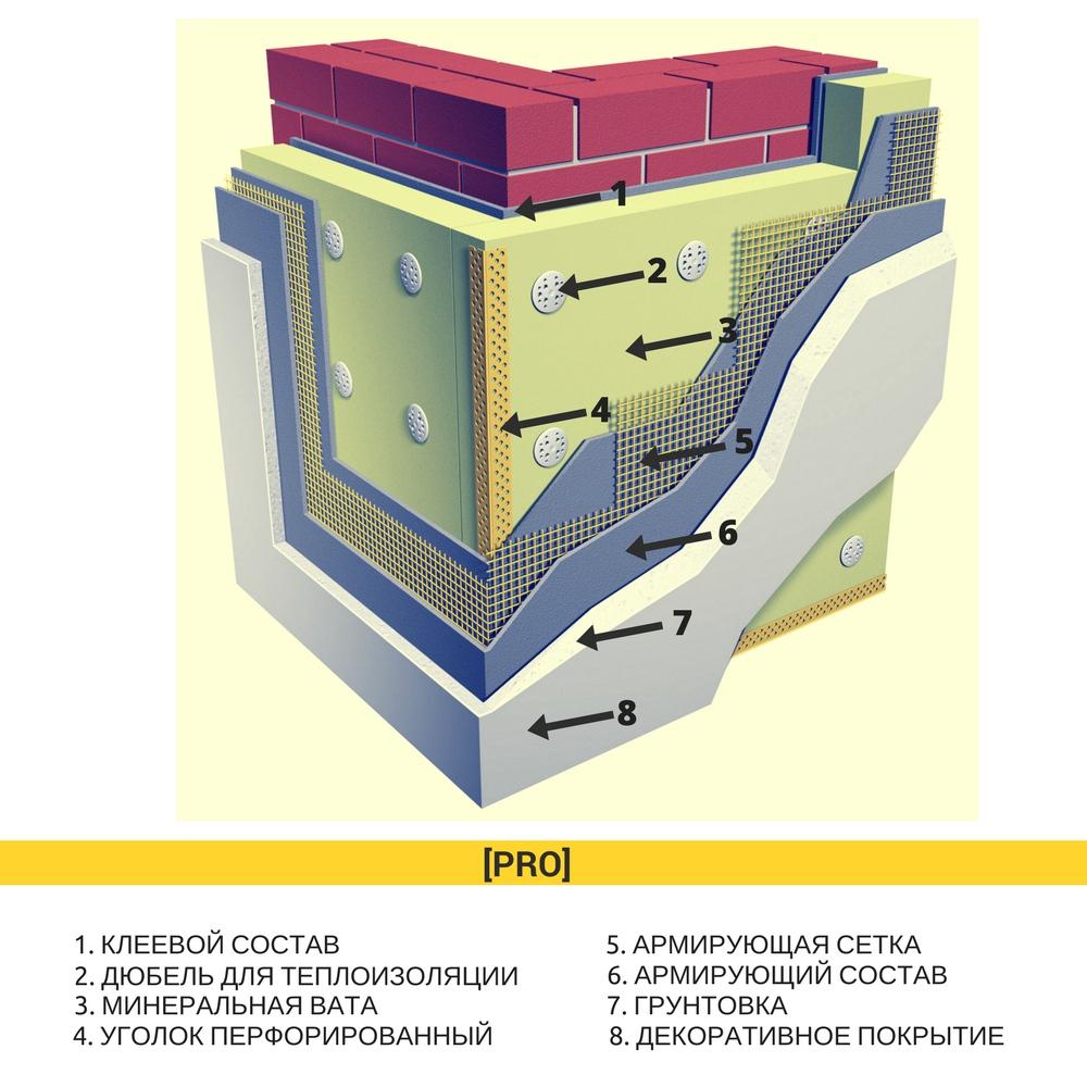 утепление фасадов - комплекс услуг PRO