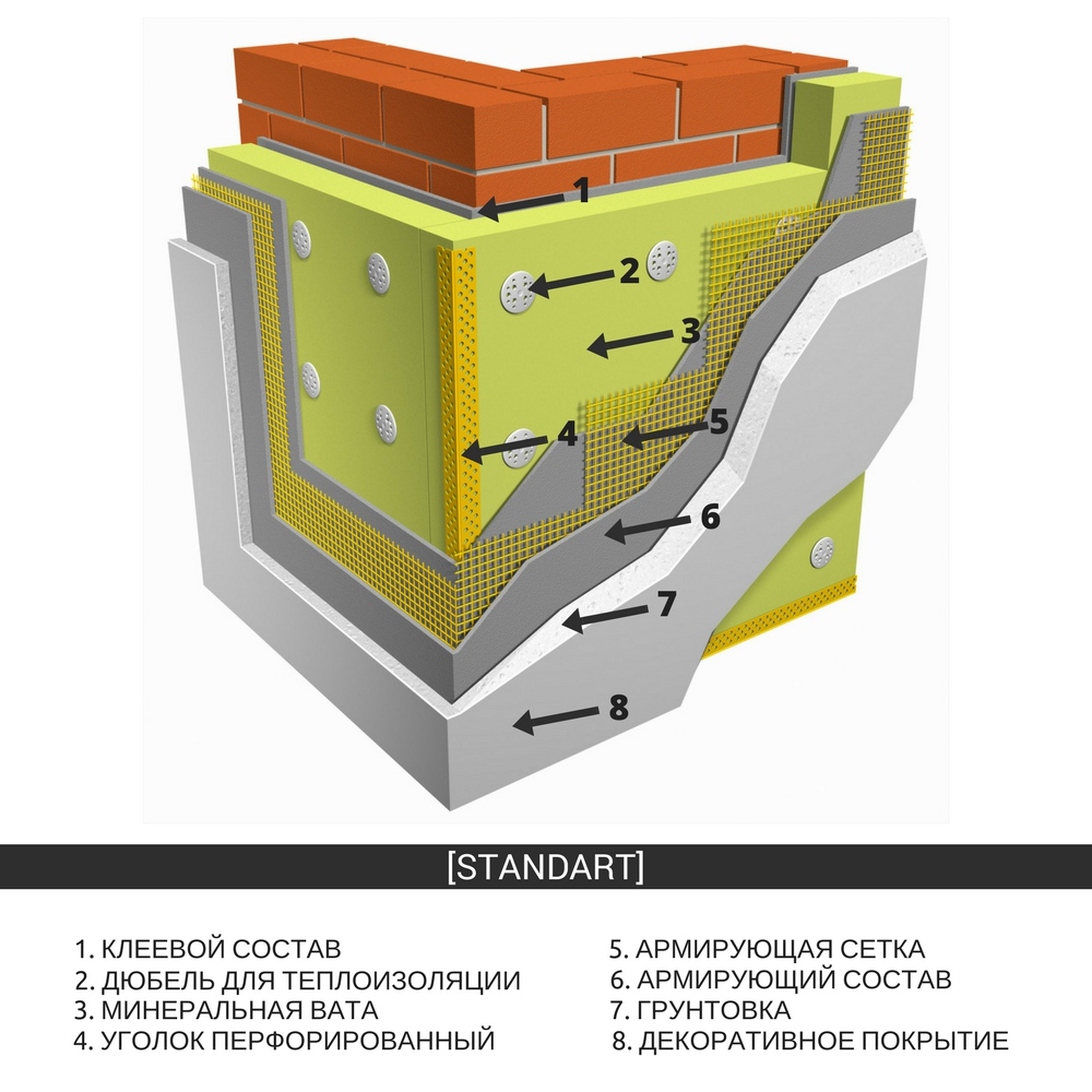 утепление фасадов - комплекс услуг STANDART